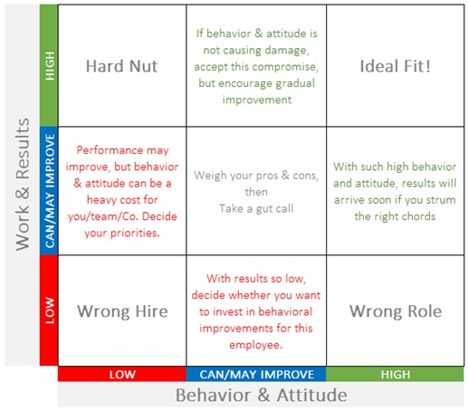 Performance-metrics-1