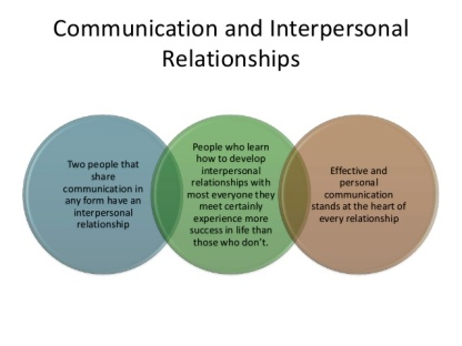 power-and-influence-in-organizational-relationships-22-638