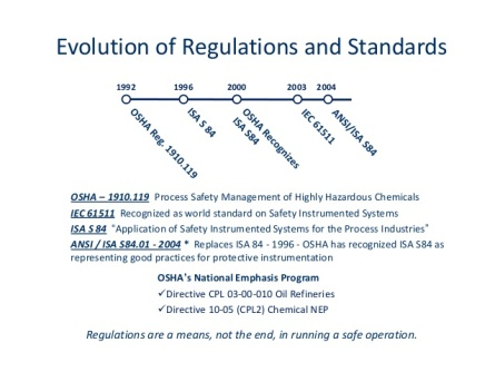 process-safety-life-cycle-management-best-practices-and-processes-6-638