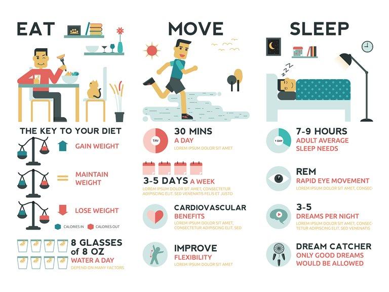 Eat-Move-Sleep.jpg
